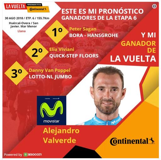 BeSoccer se sube a la bici con La Vuelta
